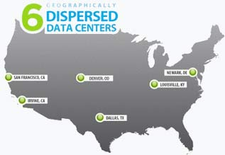 Shows 6 geographically dispersed data centers across the US, including Newark DE, and Denver, CO