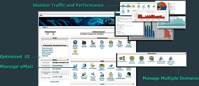 cPanel screen grab with UI callouts